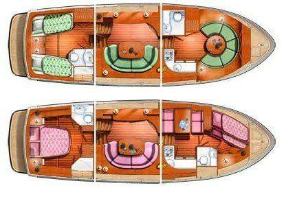 Layout Linssen Grand Sturdy 410 MarkII