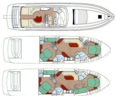 Layout Riva 59 Mercurius
