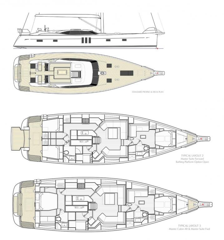 Layout Oyster 565