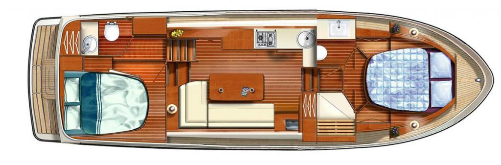 Layout Linssen Grand Sturdy 35.0 AC